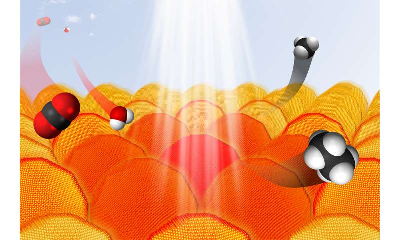 Team achieves two-electron chemical reactions using light energy, gold