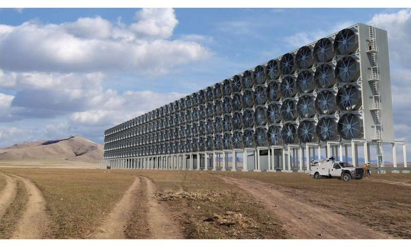 Team outlines plan for industrial-scale carbon removal plant