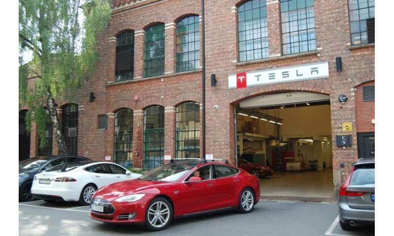 Tesla has sold more cars per capita in Norway than any other country in the world