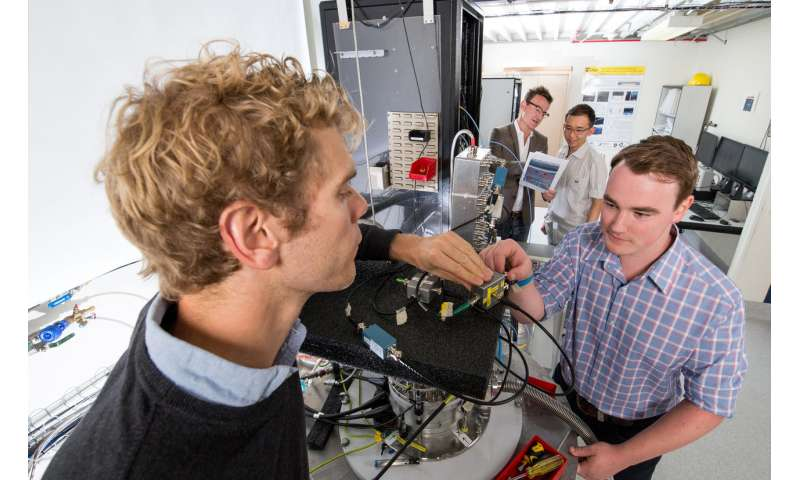 Tests show integrated quantum chip operations