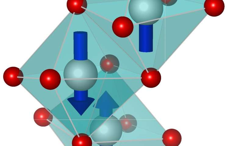 The apparent inner calm of quantum materials