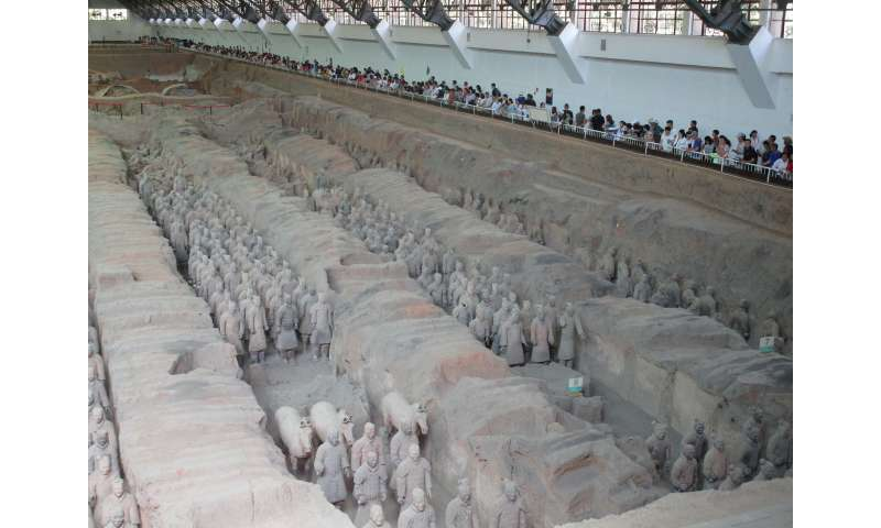 The 'Chinese Pyramids' and the pole star