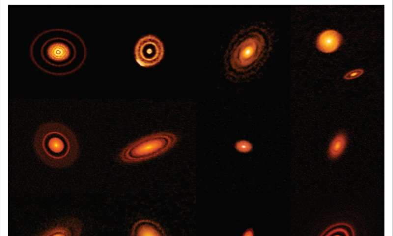 The epoch of planet formation, times twenty