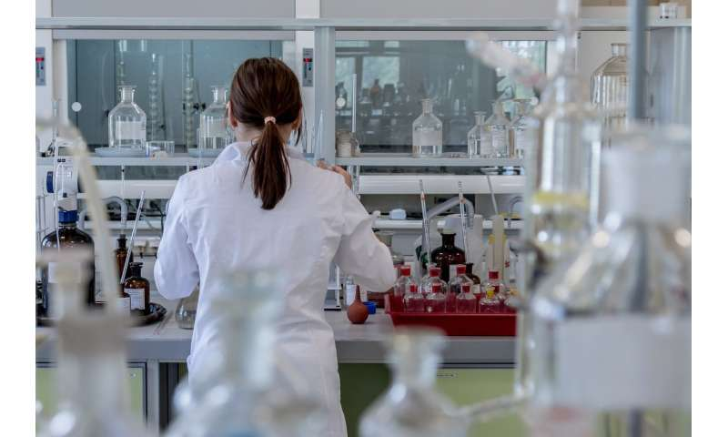 The gender gap in science: When will women be equally represented?