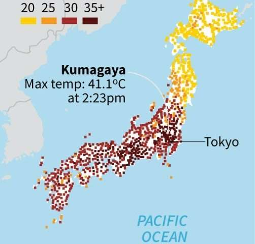 The heat in Japan