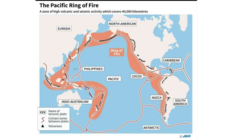 Volcanos Earthquakes Is The Ring Of Fire Alight