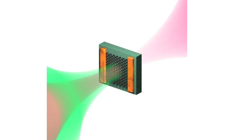 The photoexcited graphene puzzle solved
