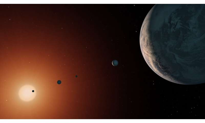 The potential habitability of TRAPPIST-1—no aliens yet, but a lot of data