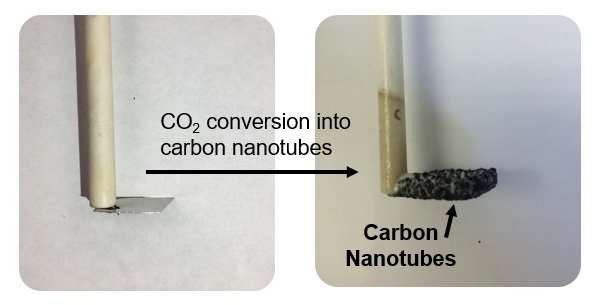 Carbon Dioxide can be now turned into CNT | SpaceBattles Forums