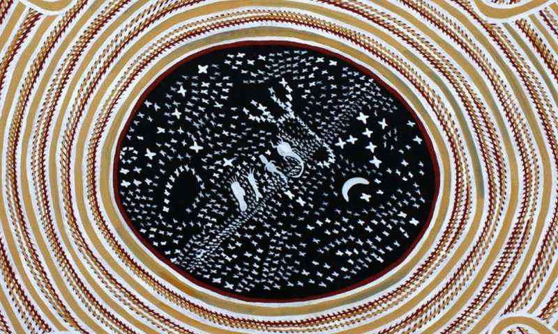 The stories behind Aboriginal star names now recognised by the world's astronomical body Thestoriesbe