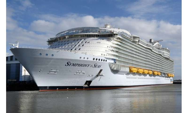 Pictures of the largest cruise ship in world