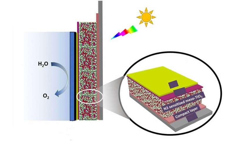 Tiny titanium barrier halts big problem in fuel-producing solar cells