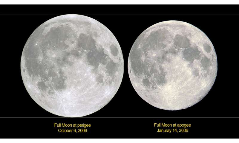 """Total lunar eclipse """"trifecta"""" on January 31st"""