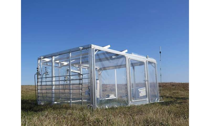 Turning up the heat on remote research plots without electricity