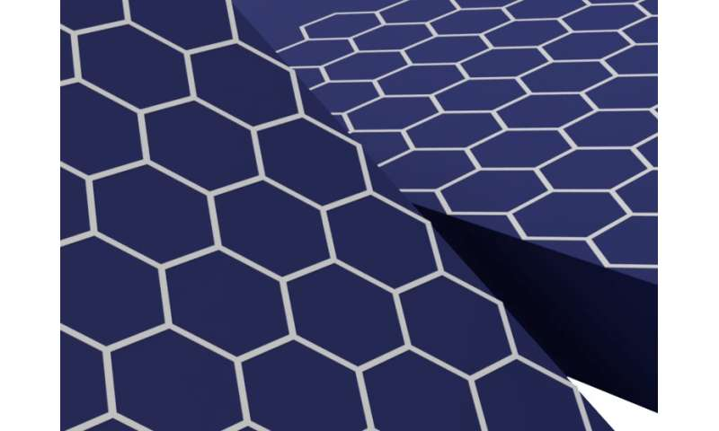 Two graphene layers lean in for a kiss