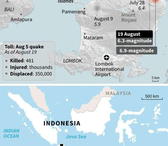 Two strong earthquakes hit the Indonesian island on Lombok on August 19
