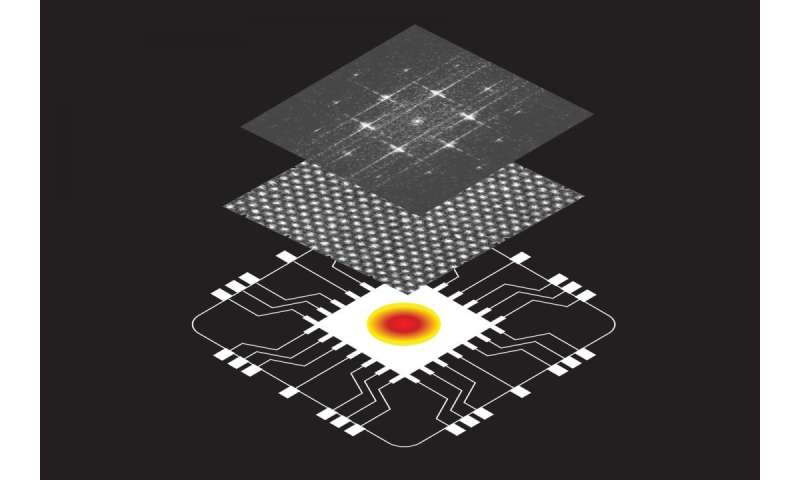 UCLA engineers develop world's most efficient semiconductor for thermal management