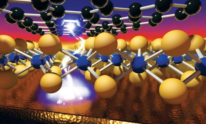 Ultra-thin memory storage device paves way for more powerful computing