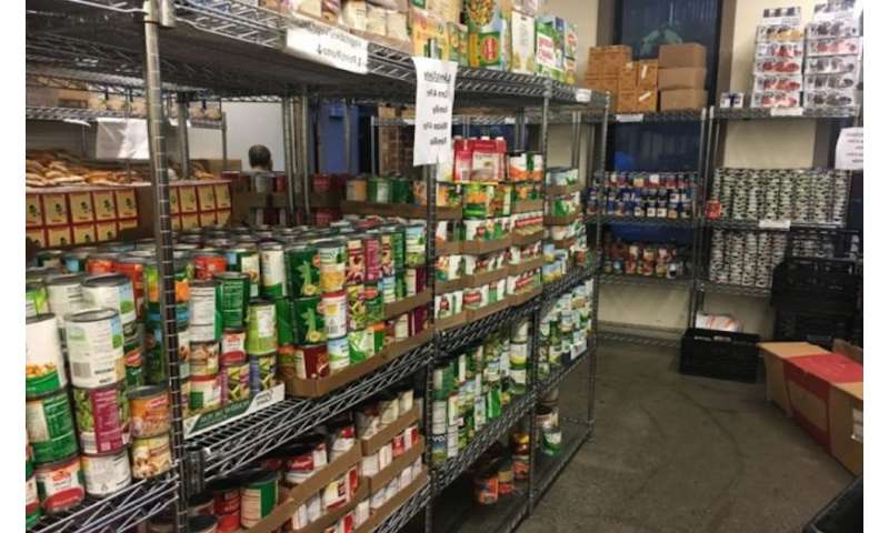Urban food pantries – an unreliable resource for the food insecure