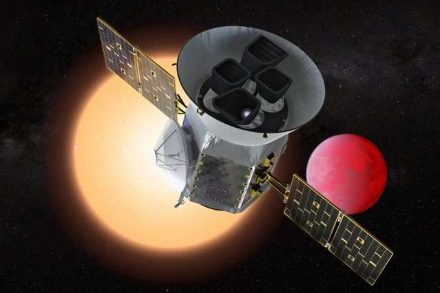 Ushering in the next phase of exoplanet discovery