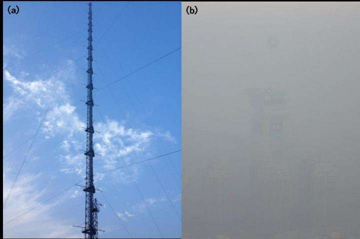 Vertical measurements of air pollutants in urban Beijing