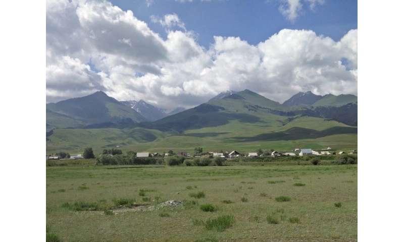 Well-being of 'left behind' children in Kyrgyzstan focus of study