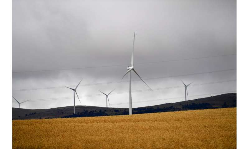What is energy security, and how has it changed?