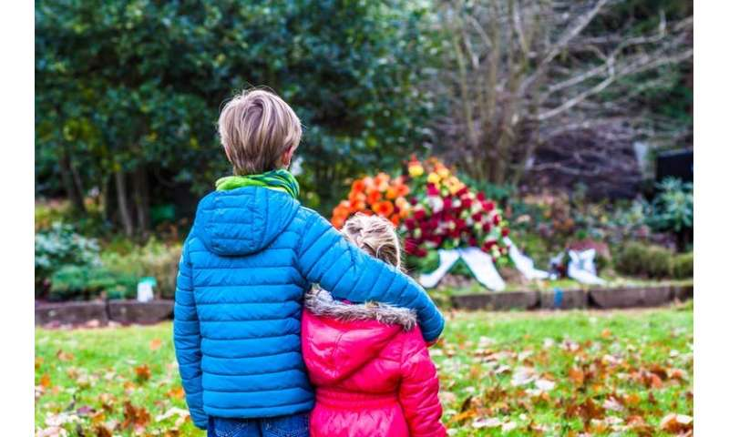 Why children should be taught about death in school