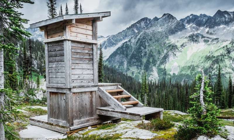 Why your tourist toilet habits are bad for locals – and the environment