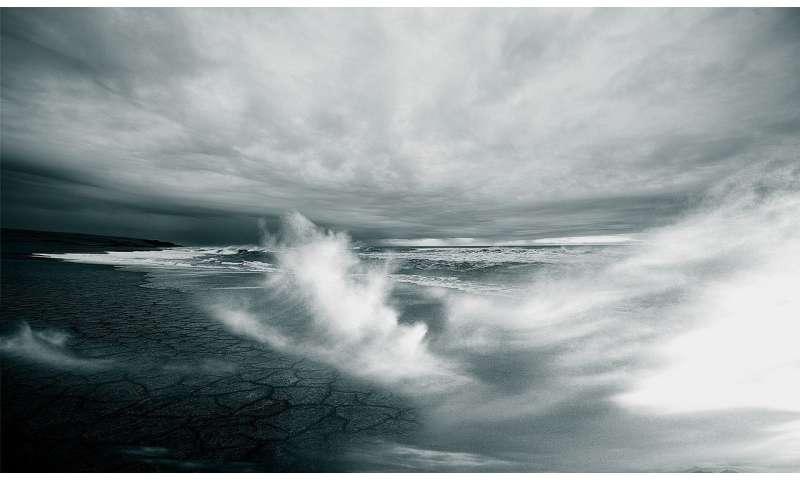 winds