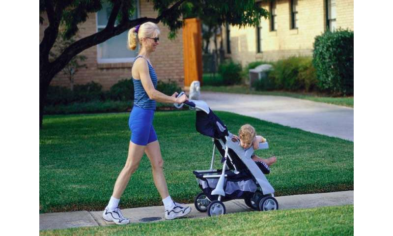 Working out after baby