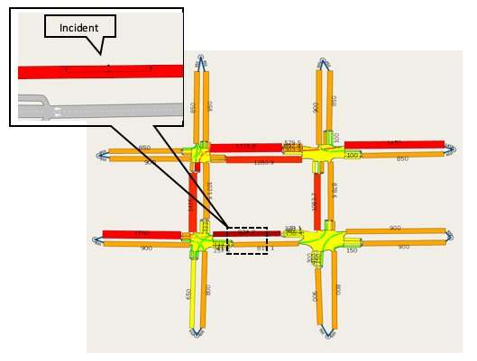 A new genetic algorithm for traffic control optimization