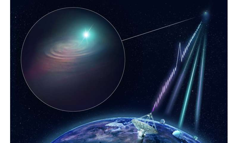Astronomers make history in a split second