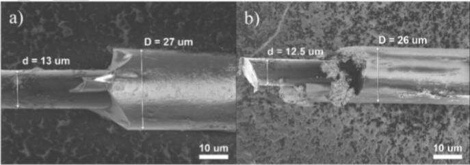 BFU scientists learned how to manage the properties of amorphous microwires
