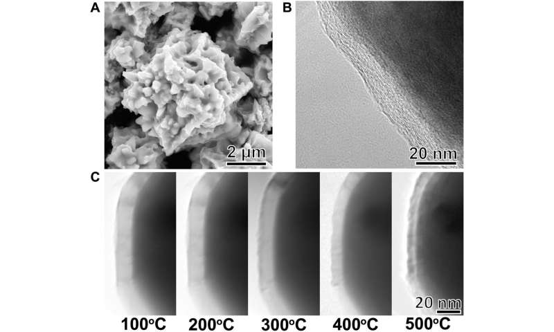 Bioinspired Materials—Graphene-enabled nickel composites