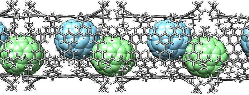 Chemical synthesis of nanotubes