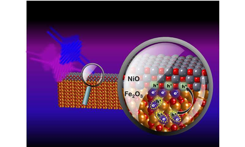 Controlling charge flow by managing electron holes