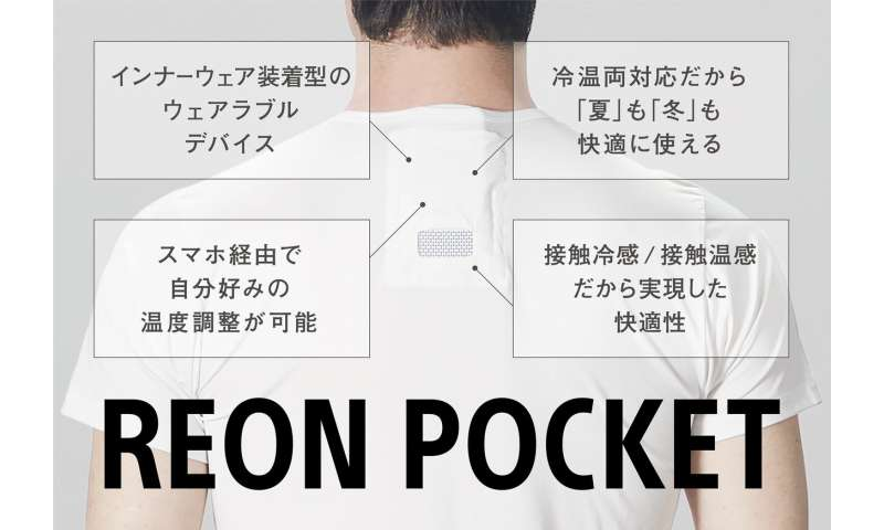 Crowdfunding an undershirt device for sweltering suits