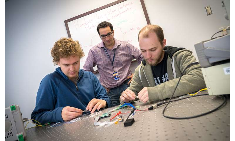 Engineers develop education kit to teach students practical skills in integrated photonics
