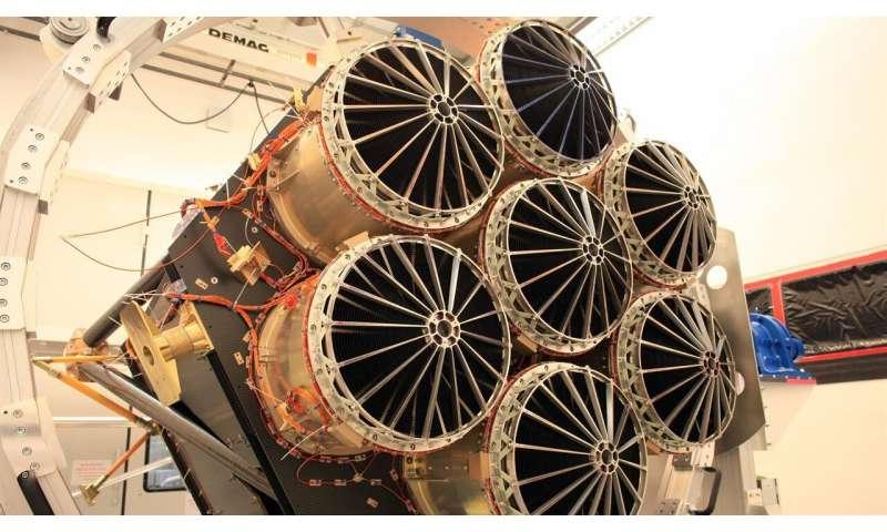 eROSITA – the hunt for dark energy begins