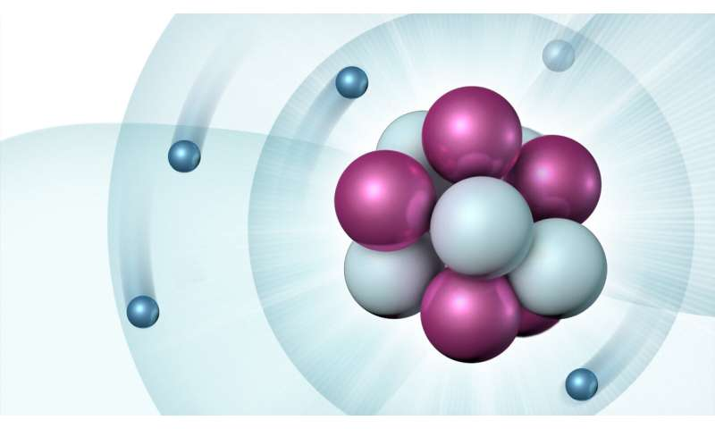 Experiments and calculations allow examination of boron's complicated dance