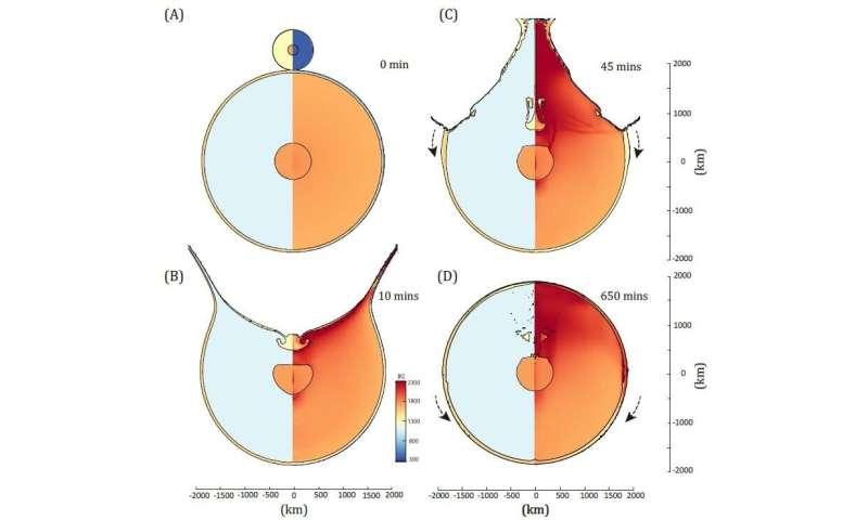 L'impatto gigantesco ha causato la differenza tra gli emisferi lunari