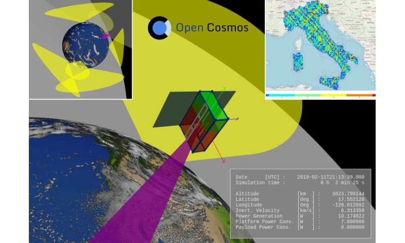 Interactive space simulation for nanosatellites