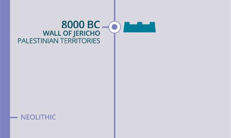 Island cores unravel mysteries of ancient Maltese civilisation