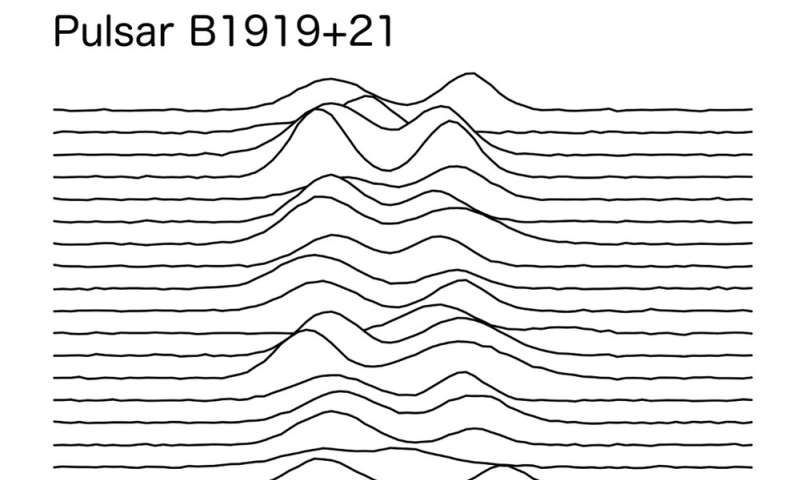 Joy Division: 40 years on from 'Unknown Pleasures', astronomers revisit the pulsar from the iconic album cover