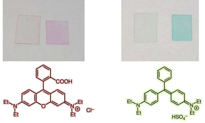 LED-ing the way: a clean and convenient method to oxidize plastic surfaces for industry