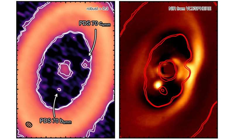 Moon-forming disk discovered around distant planet