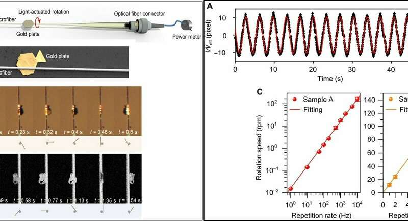 Nanoscale Lamb wave-driven motors in nonliquid environments