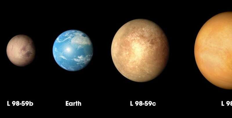 NASA's TESS mission finds its smallest planet yet