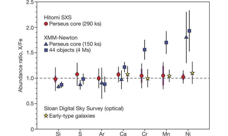 New catalogue of 12,000 X-ray spectral lines
